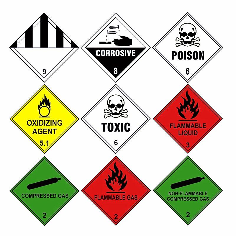Класифікація небезпечних вантажів